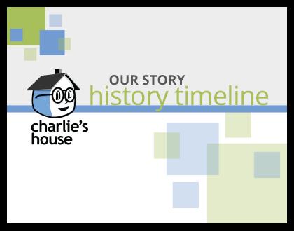 Charlie's House History Timeline